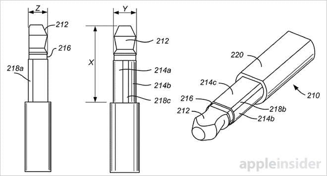 Patent No. 9,142,925 submitted by Apple in 2015 for a